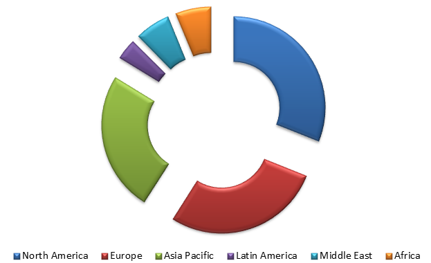 Global Halal Pharmaceuticals Market Size, Share, Trends, Industry Statistics Report